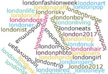 Popular London Hashtags