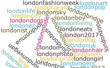 Popular London Hashtags